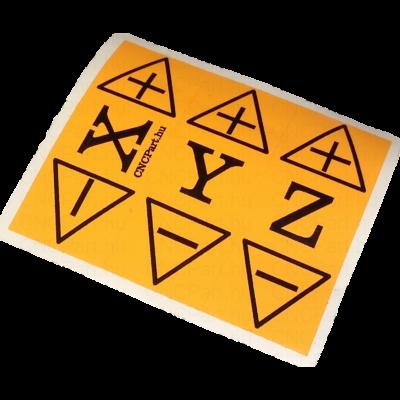 XYZ-koordinata-felirat-matrica